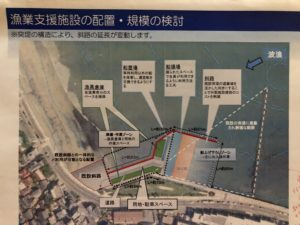 鎌倉地域の漁業支援施設の予定図